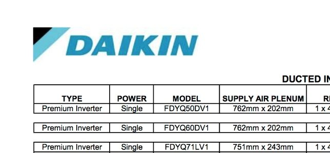 Daikin electrical requirements